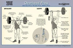 Overhead presses are a great exercise if done correctly...check your form!