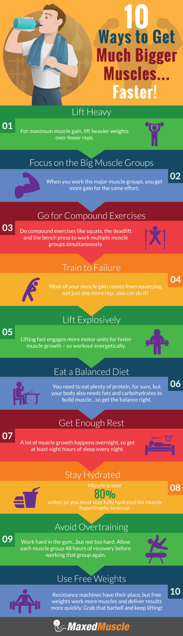 10 Ways to Get Much Bigger Muscles, Faster!